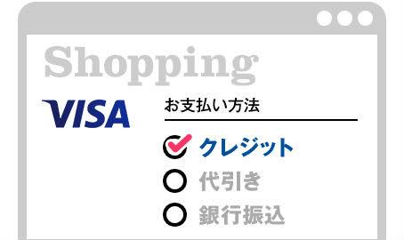 Vプリカ購入時クレジットカード決済画面