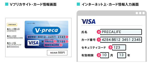 Vプリカのニックネーム、カード番号入力画面