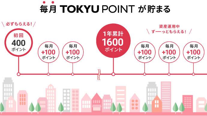 WealthNavi for TOKYU POINT