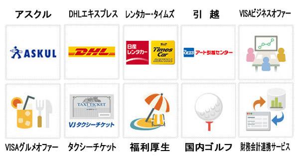 三井住友ビジネスカード for Ownersゴールド優待内容