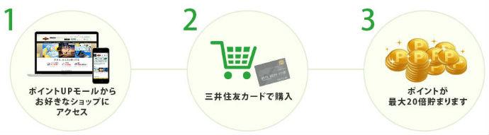 ショッピングモール説明画像