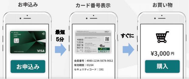 三井住友デビュープラス即時発行サービス