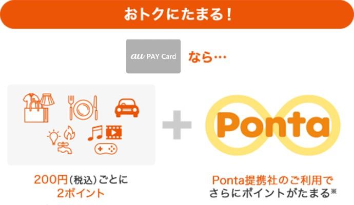 Ponta提携社でポイント2重取り取り