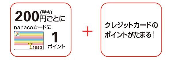 QUICPay(nanaco)ポイント2重取り説明画像